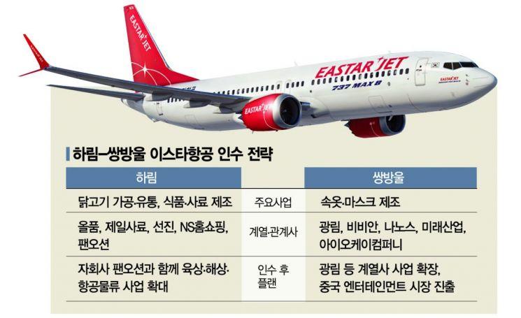 """""""새 먹거리 찾아"""" … 하림 vs 쌍방울, 이스타항공 승부수"""